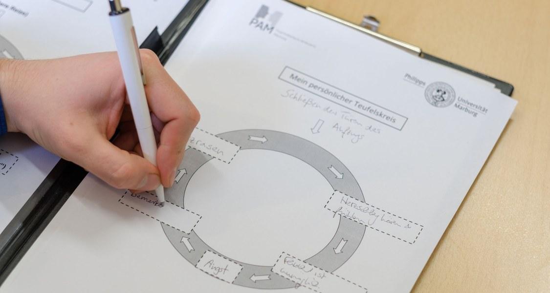 Foto von einem Diagramm