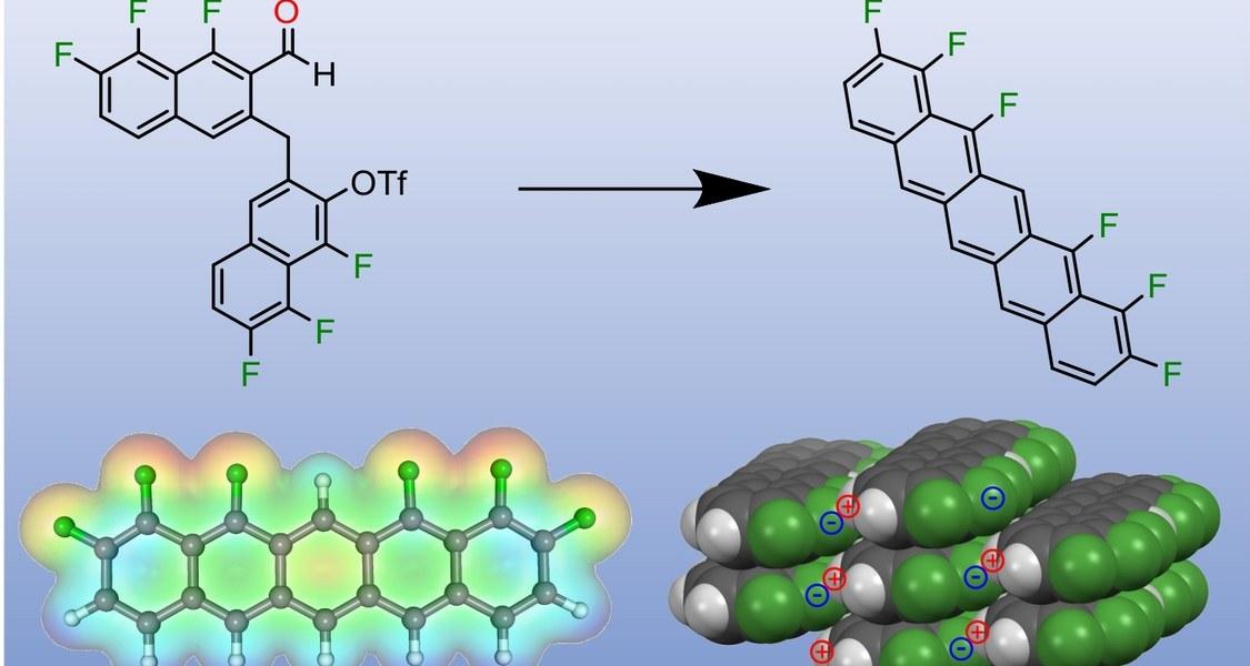 Schlüsselschritt der chemischen Synthese des neuartigen fluorierten organischen Halbleiters. Aufgrund seiner einseitigen Fluorierung hat das Molekül ein starkes Dipolmoment, was zu einem neuartigen Packungsmotiv im kristallinen Molekülverbund führt.