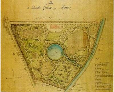 Plan des Botanischen Gartens von 1854 (C. Seibert)