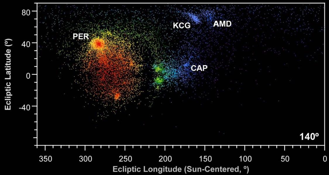 Karte der Leuchterscheinungen in heliozentrischen ekliptikalen Koordinaten bei einer ekliptikalen Länge der Sonne von 140° bis 145° (12. bis 18. August), Peter Jenniskens, Planetary and Space Science 143 (2017) 116–124