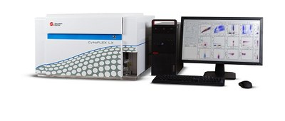 Durchflusszytometer CytoFlex Lx