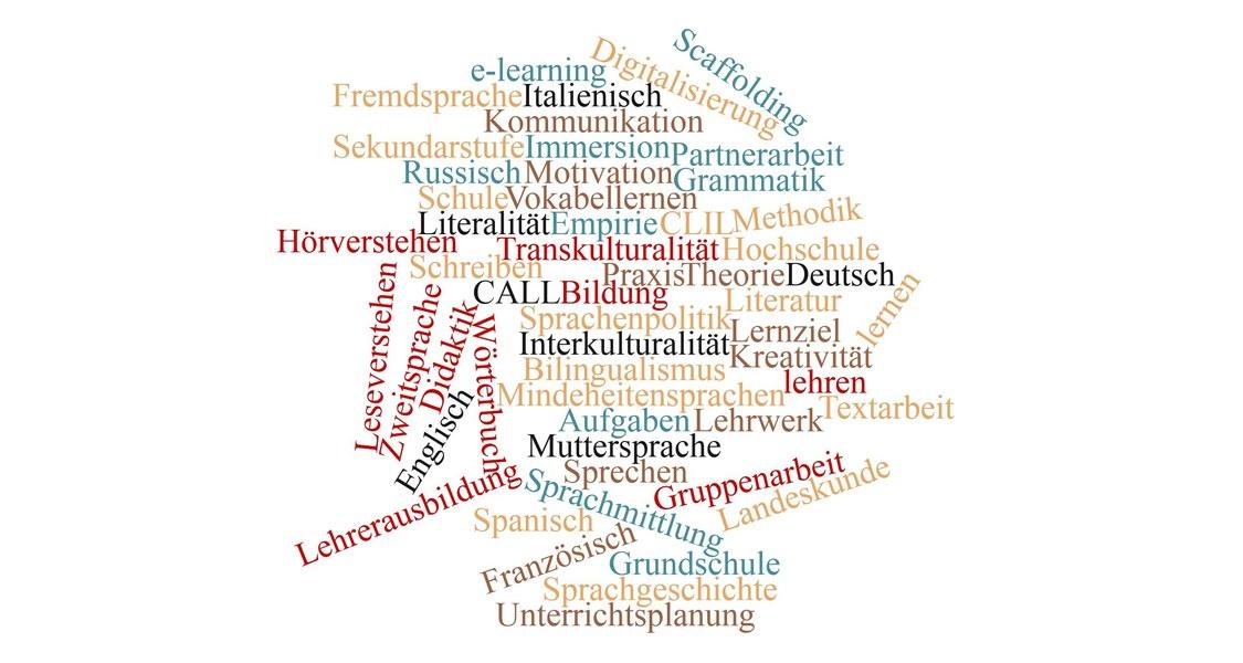 Wortwolke zum Thema Fremdsprachendidaktik