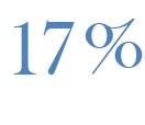17 Prozent