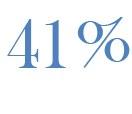 41 Prozent