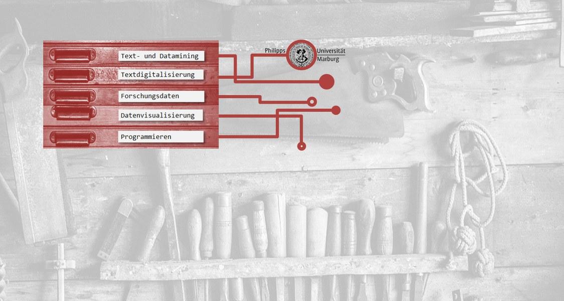 Digital Humanities Werkzeugkiste
