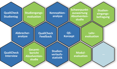 Waben_neue_Broschuere_Evaluationen.PNG