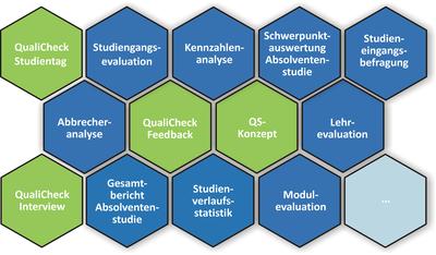 Waben_neue_Broschuere_Qualicheck_QS_Konzept.png