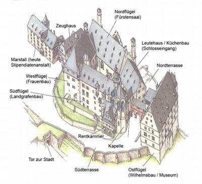 Grafik-Schlossaufbau.jpg