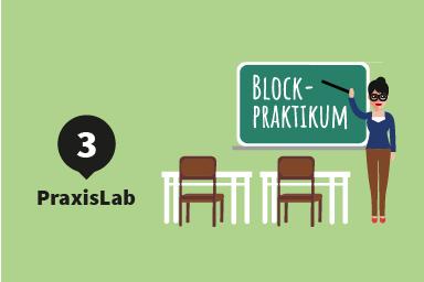 Etappe 3: PraxisLab; eine Studentin ist in der Schule und zeigt etwas an einer Tafel, an der 'Blockpraktikum' steht