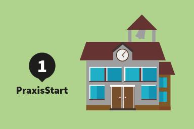 Etappe 1: PraxisStart; Schulgebäude