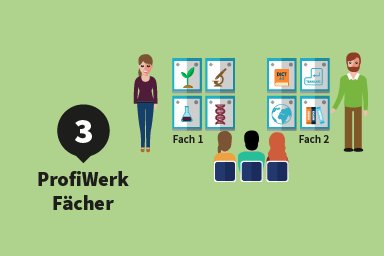 3. Etappe: ProfiWerk; fünf Studierende erarbeiten gemeinsam fachliche Inhalte