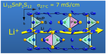Here, you see a cutout from the crystal structure of Li10SnP2S12 along the cristallografical a-axis.