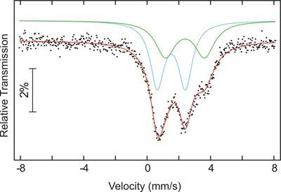 Here, you see a mössbauer spectrum of [(R2SnIV)6SnIII2S 12].