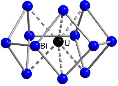 Here, you see the molecular structure of [U@Bi12]3–.
