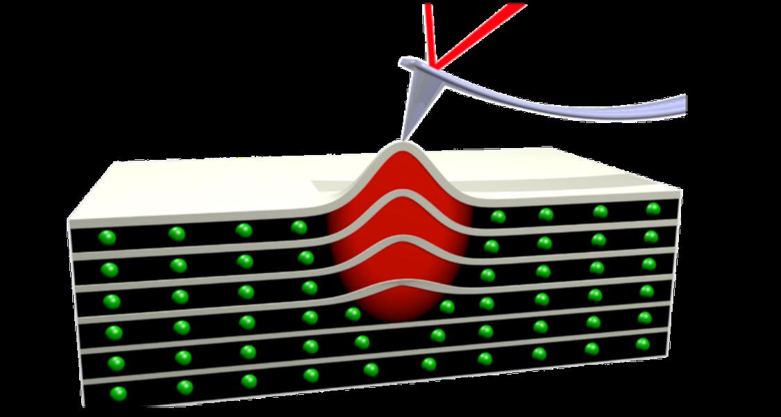 Scetch of ESM method